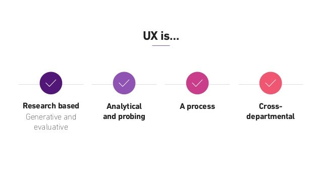 Who owns UX http://www.kickerstudio.com/2008/12/the-disciplines-of-user-experience/