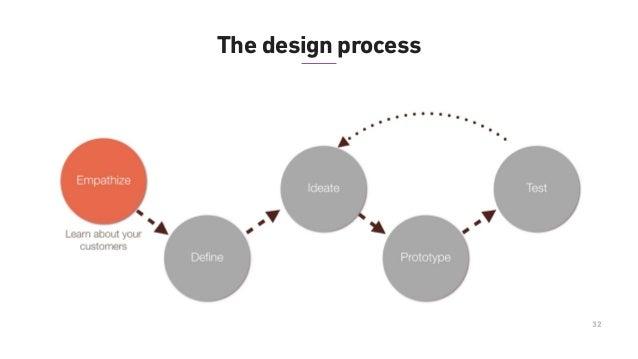 34 The design process