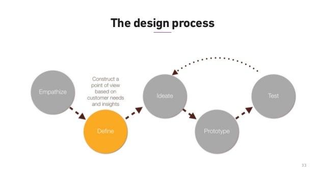 35 The design process