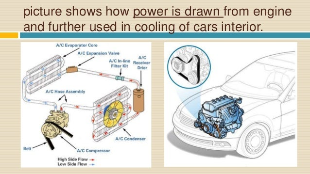 Effect of ac compressor on cars mileage