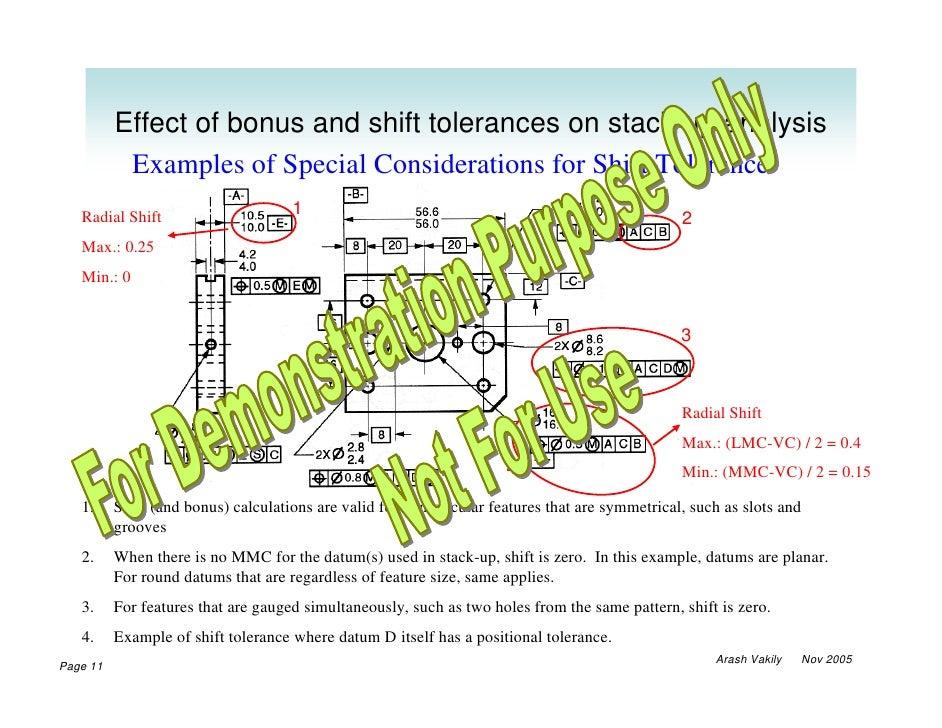 Effect Of Bonus And Shift Tolerances On Stack Up Analysis By Arash Va…