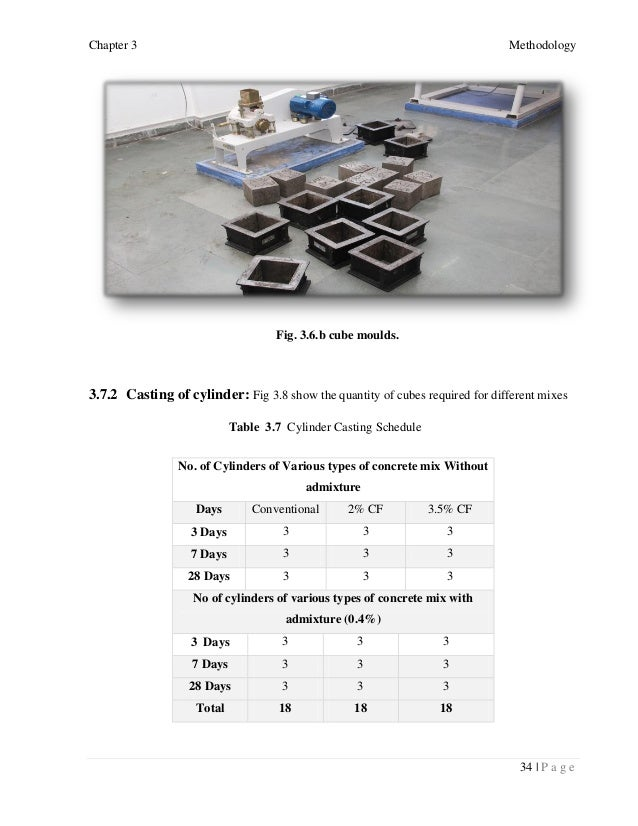 Effect of coconut fibre in concrete and to improve the