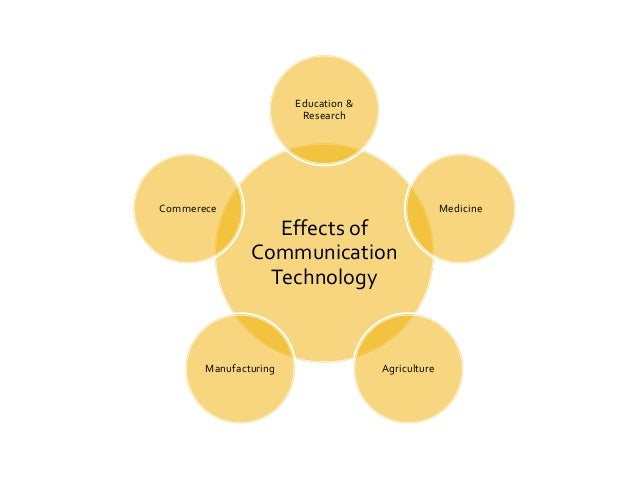technology of communication essay