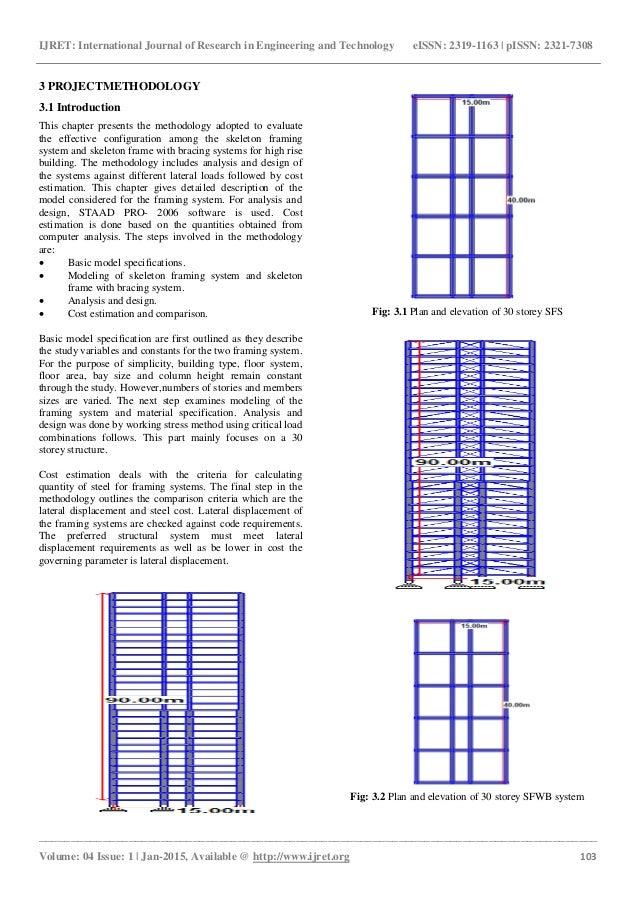Fein Billiger Framing Bilder - Benutzerdefinierte Bilderrahmen Ideen ...
