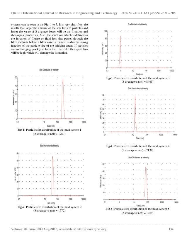 properties of fly ash pdf