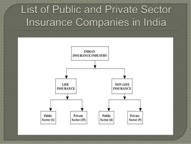 fdi in insurance sector Sectors, including insurance sector, of its economy the village where no nation  can live in isolation and yet government now proposes to increase the fdi to.