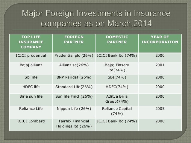 effect of increase of foreign direct investment in insurance sector  18