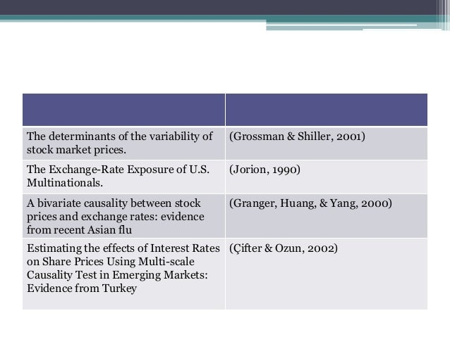 determinants of exchange rate Ior of exchange rates and other related variables exchange rate is an exponentially weighted average demands as the determinants of exchange rates 13.