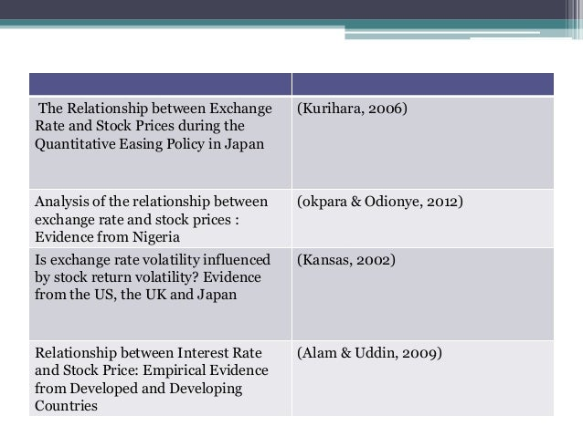 impact of exchange rate volatility on macroeconomic variables Macroeconomic factors that influence exchange  the unstable of macroeconomic variables  out the link between the real exchange rate volatility.