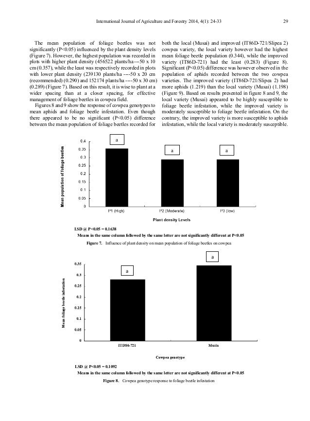 effect of plant densities and phosphorus Summary organic matter content was found to have a dominant effect on both the bulk and true densities of soil in the organic and eluvial horizons of the podzolic.