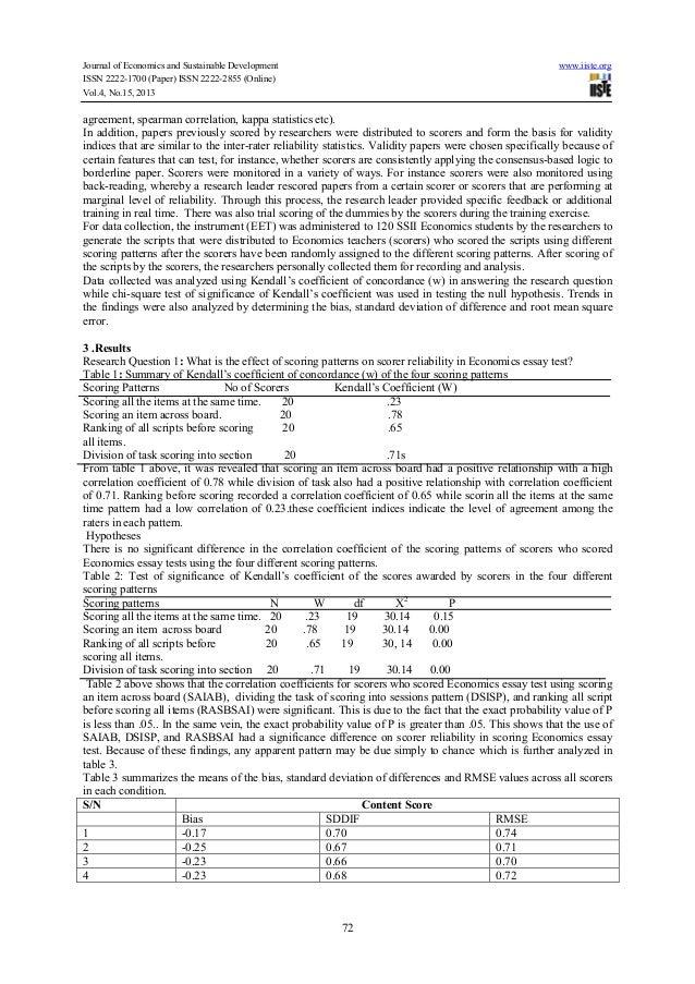 Essay test reliability