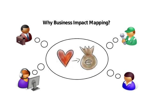 Why Impact Mapping? Techies vs. Techies