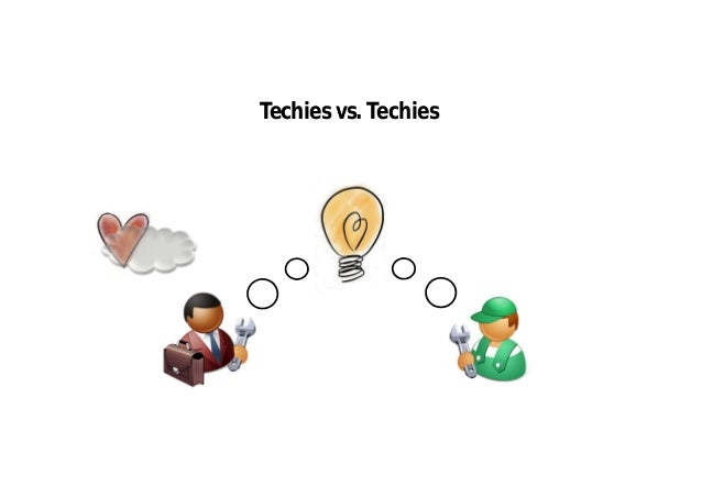 Why Impact Mapping? Business people vs. Techies