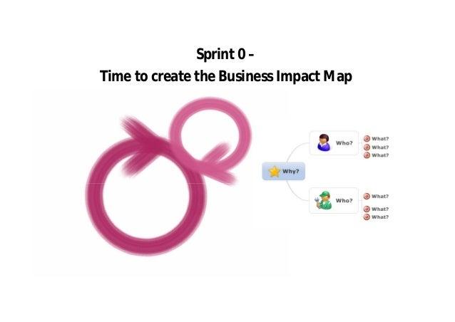 Gemba User group analysis and prioritization