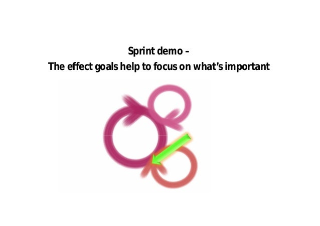 Focusing on the desired effects