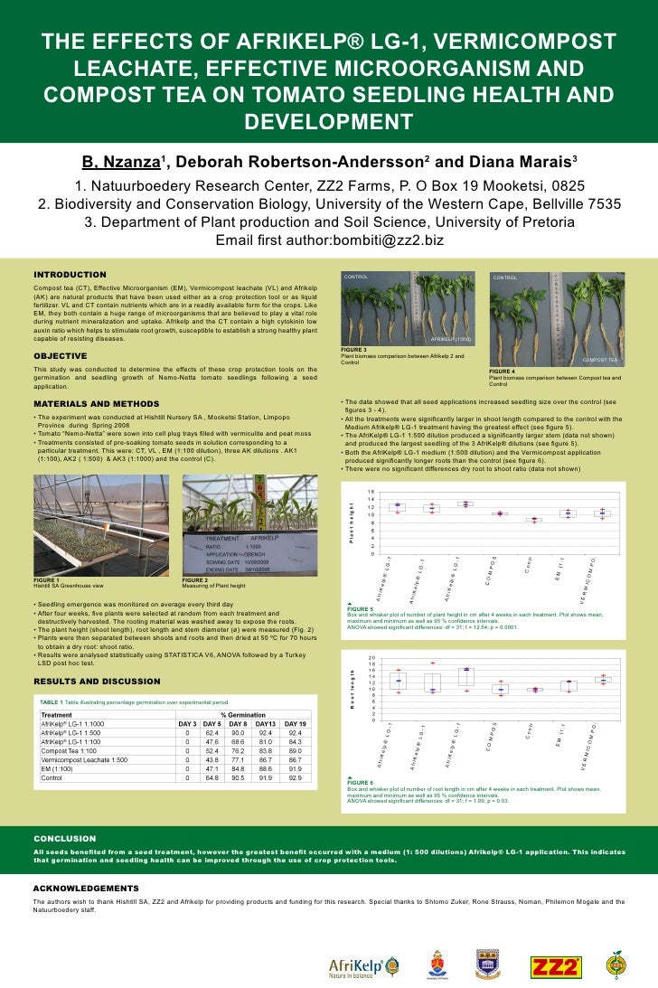 THE EFFECTS OF AFRIKELP® LG-1, VERMICOMPOST     LEACHATE, EFFECTIVE MICROORGANISM AND   COMPOST TEA ON TOMATO SEEDLING HEA...