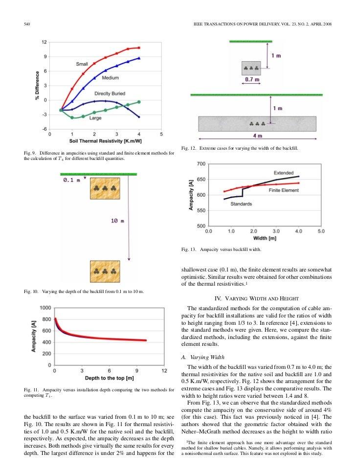 ieee std 4 1995 pdf