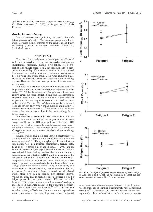 the effect of cold water on Abstractthe purpose of this study was to compare the changes in force  production resulting from isometric strength training, in combination with 3  different.