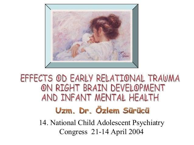14. National Child Adolescent Psychiatry Congress 21-14 April 2004