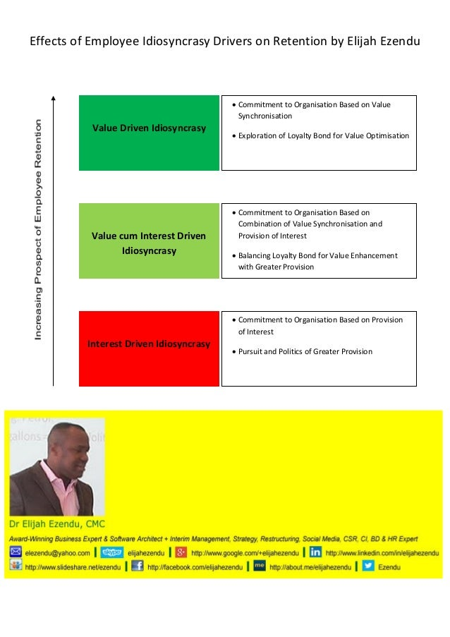 Effects of Employee Idiosyncrasy Drivers on Retention by Elijah Ezendu   Commitment to Organisation Based on Value Synchr...