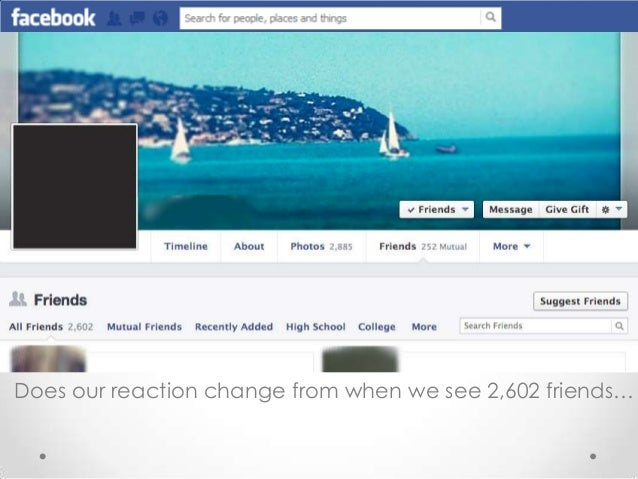 Facebook Effect: How The Social Network Changed the World