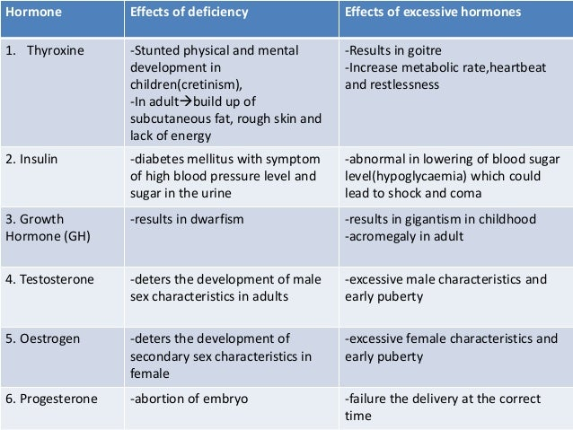 effects of testerone