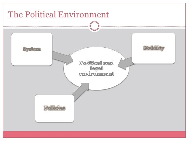 effects of politics on business environment 2013-10-18  effects of macro-environmental factors to the real estate in the philippines design by dóri sirály for prezi introduction in this study, it will explain the factors that shape the business environment, the impact of the.