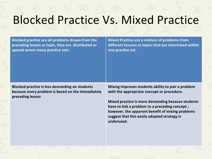 Effects Of Spacing And Mixing Practice Problems