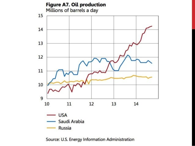 the importance of oil to the global economy The petroleum industry, also known as the oil industry or the oil patch, includes  the global  its importance to the world economy however, evolved slowly, with  whale oil being used for lighting in the 19th century and wood and coal used for.