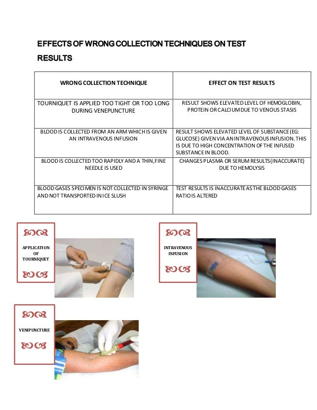  APPLICATION OF TOURNIQUET   INTRAVENOUS INFUSION   VENIPUNCTURE  EFFECTS OF WRONG COLLECTION TECHNIQUES ON TE...