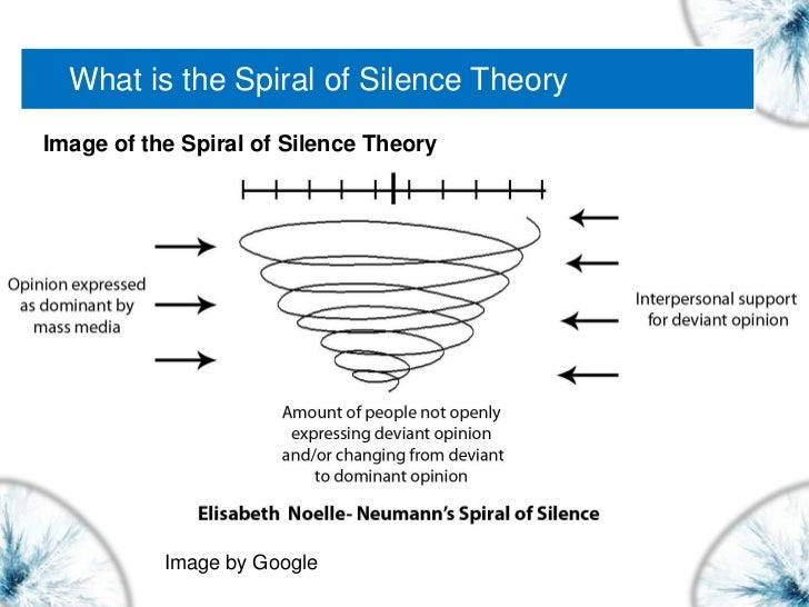 spiral of silence communication theory A first look at communication theory  the concept of the spiral of silence, in communication yearbook 14,  documents similar to spiral of silence chapter.
