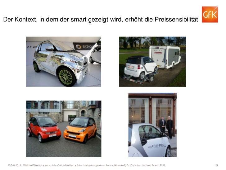 Der Kontext, in dem der smart gezeigt wird, erhöht die Preissensibilität © GfK 2012   Welche Effekte haben soziale Online-...