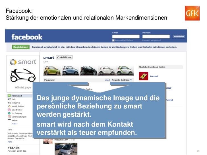 Facebook:Stärkung der emotionalen und relationalen Markendimensionen                          Das junge dynamische Image u...