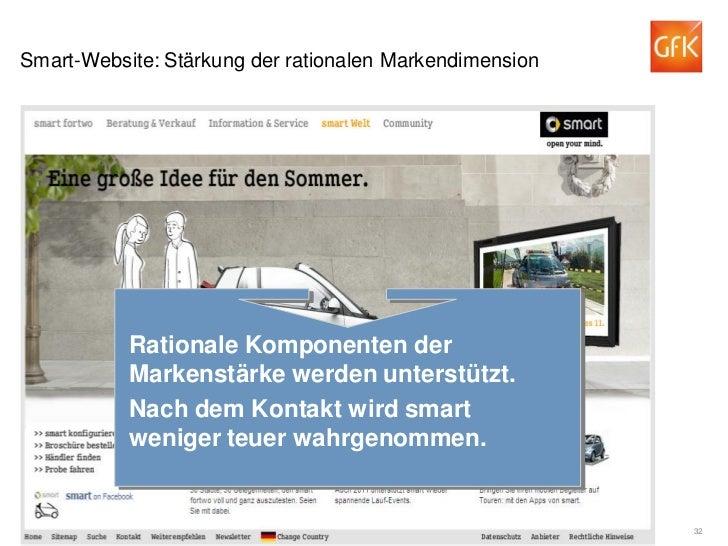 Smart-Website: Stärkung der rationalen Markendimension                          Rationale Komponenten der                 ...