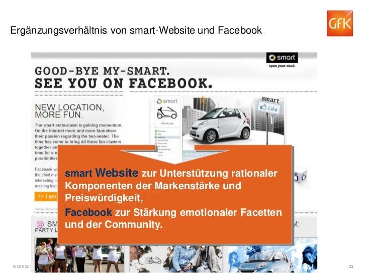 Ergänzungsverhältnis von smart-Website und Facebook                          smart Website zur Unterstützung rationaler   ...