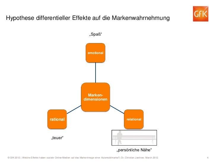 Hypothese differentieller Effekte auf die Markenwahrnehmung                                                               ...