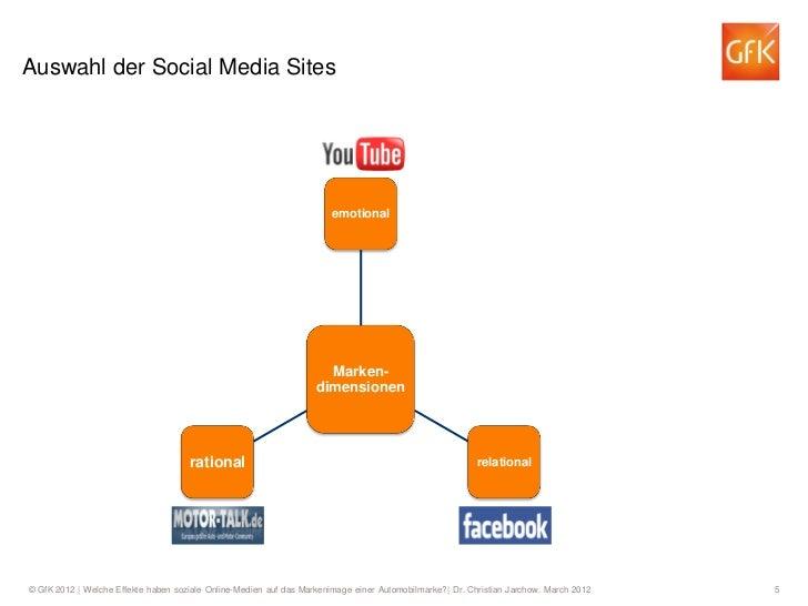 Auswahl der Social Media Sites                                                                       emotional            ...