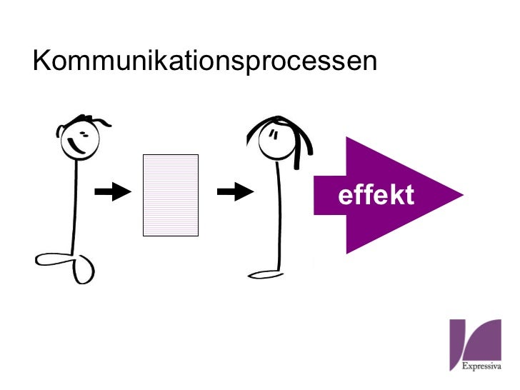 Effektiva texter - Expressiva Anna Hass - Webcoast Slide 3