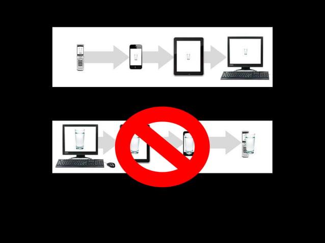 PLASSER DET VIKTIGSTE ØVERST76Større skjermStørst skjermLiten skjerm
