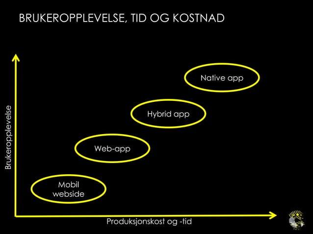 RWD – HVA SKAL TIL?Fluid grids Fleksibelt (grid-basert) layoutMedia queries Verktøy til å justere layoutResponsive image...
