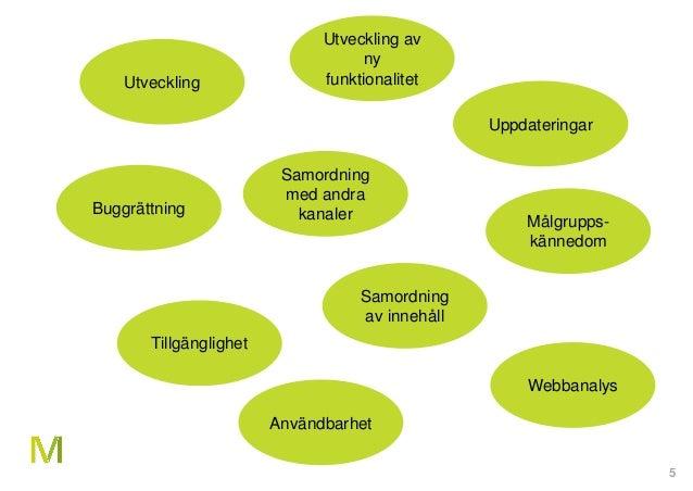 5 Utveckling Målgrupps- kännedom Utveckling av ny funktionalitet Buggrättning Samordning med andra kanaler Samordning av i...