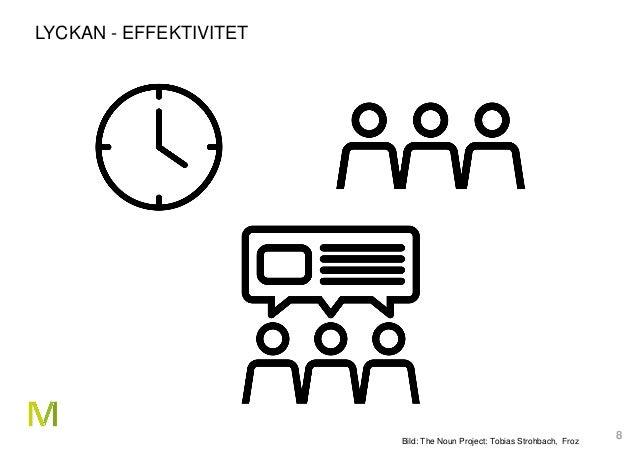 8 LYCKAN - EFFEKTIVITET Bild: The Noun Project: Tobias Strohbach, Froz