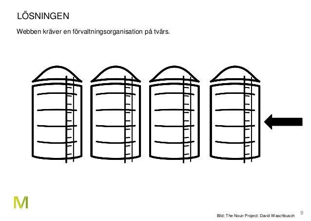 9 LÖSNINGEN Webben kräver en förvaltningsorganisation på tvärs. Bild: The Noun Project: David Waschbusch