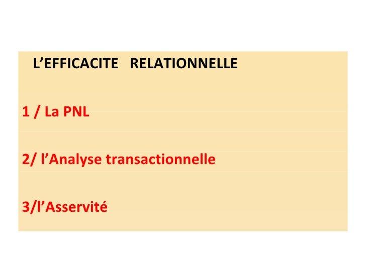 <ul><li>L'EFFICACITE  RELATIONNELLE </li></ul><ul><li>1/ La PNL </li></ul><ul><li>2/ l'Analyse transactionnelle </li></ul...