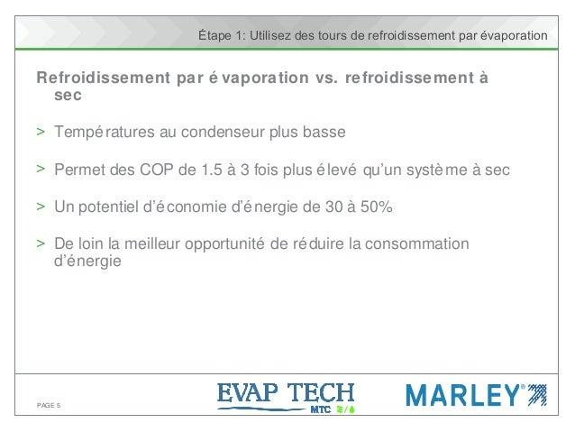 PAGE 5 Étape 1: Utilisez des tours de refroidissement par évaporation Refroidissement par é vaporation vs. refroidissement...