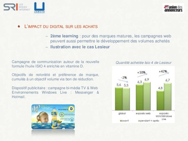 L'IMPACT DU DIGITAL SUR LES ACHATS                    – 2ème learning : pour des marques matures, les campagnes web       ...