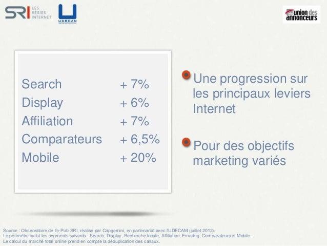 Search                                           + 7%                                 Une progression sur                 ...