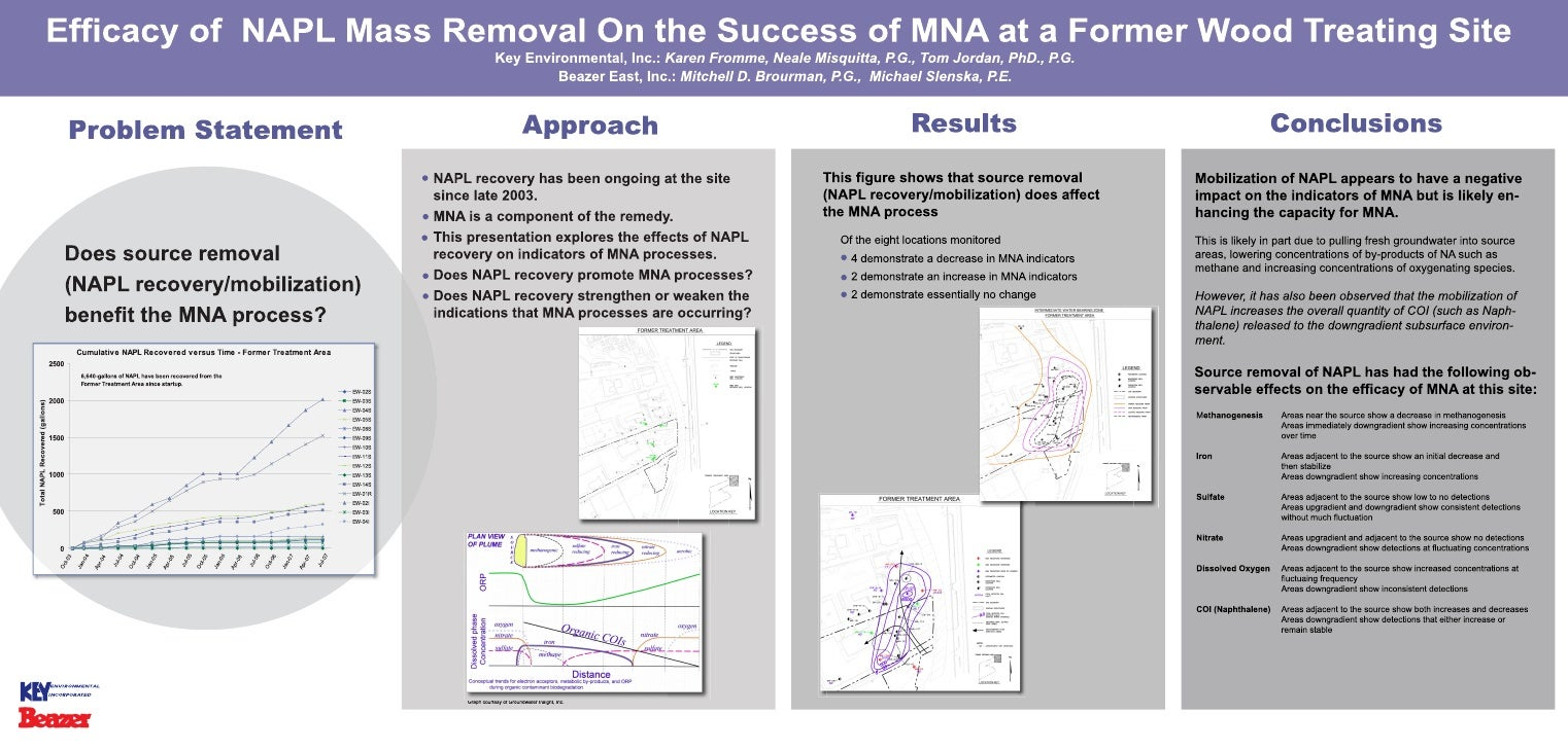 Efficacy of DNAPL Mass Removal on the MNA Process at a Wood Treating Site