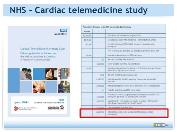 telemedicine heart and physical exam play The role of telehealth in an evolving health care environment: workshop summary studies of home monitoring programs have shown specific improvements in the management of hypertension.