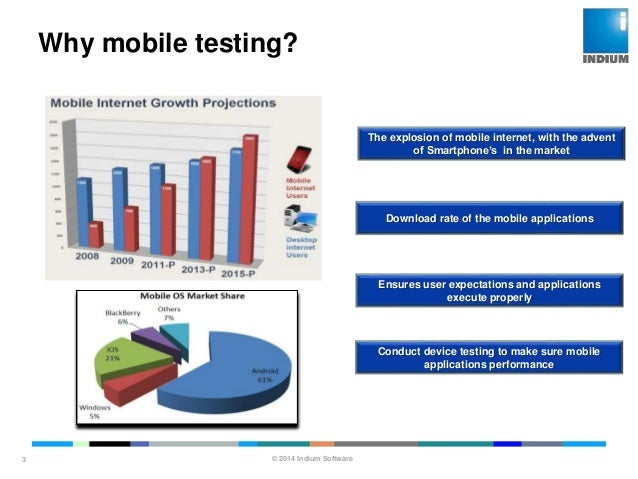 Efficiency of mobile application testing with effectiveness of tools